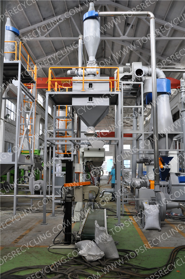 Advanced Mill stone disc grinding machine for Waste Tires recycle to Rubber Crumb System