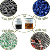Waste Tires and Plastic Pyrolysis Plant